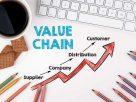 mô hình chuỗi giá trị của michael porter